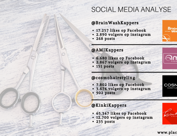 Onderzoek naar social media gebruik van Nederlands bekendste kappers